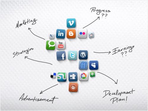 promuovere la propria azienda online