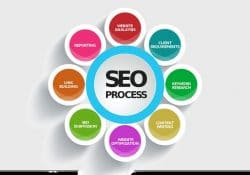 Seo Per StartUp