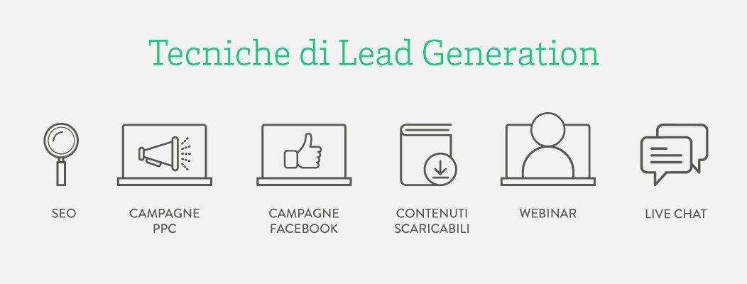 Che cos'è la lead generation? Come si possono acquisire più clienti? Quali strumenti puoi utilizzare per generarli?
